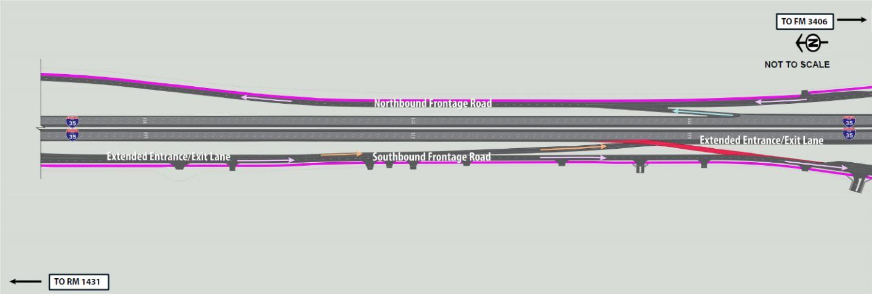 illustration of extended entrance/exit lanes