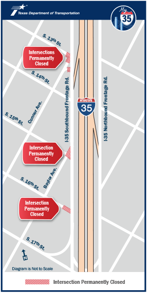southbound frontage road intersection closures